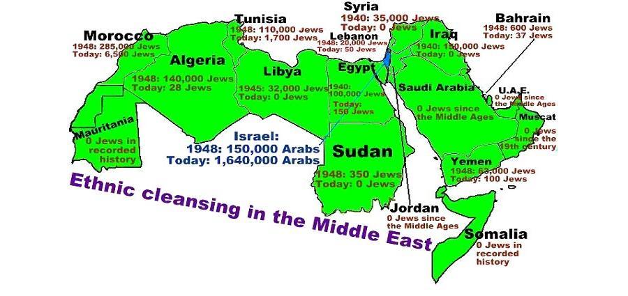 EthnicCleansing.jpg